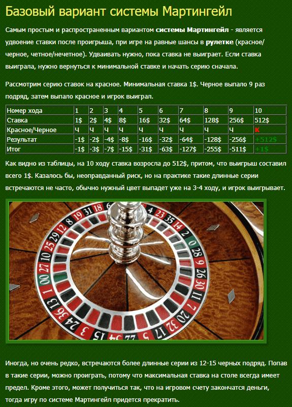 техника выигрыша в казино